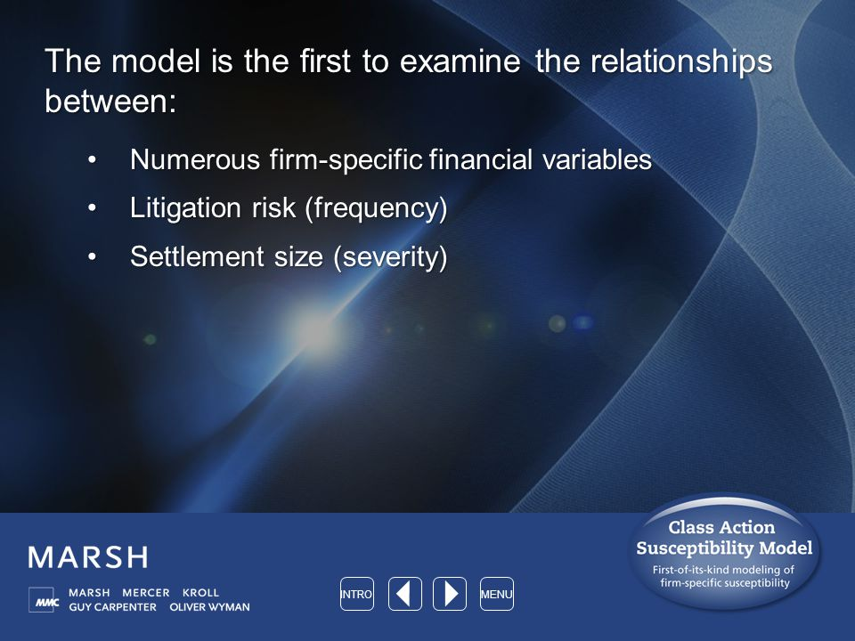 The model is the first to examine the relationships between: Numerous firm-specific financial variablesNumerous firm-specific financial variables Litigation risk (frequency)Litigation risk (frequency) Settlement size (severity)Settlement size (severity) MENUINTRO