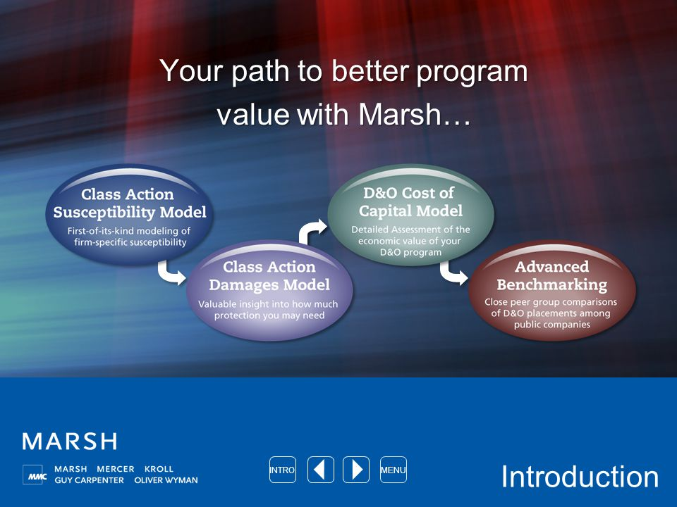 Your path to better program value with Marsh… Introduction INTROMENU