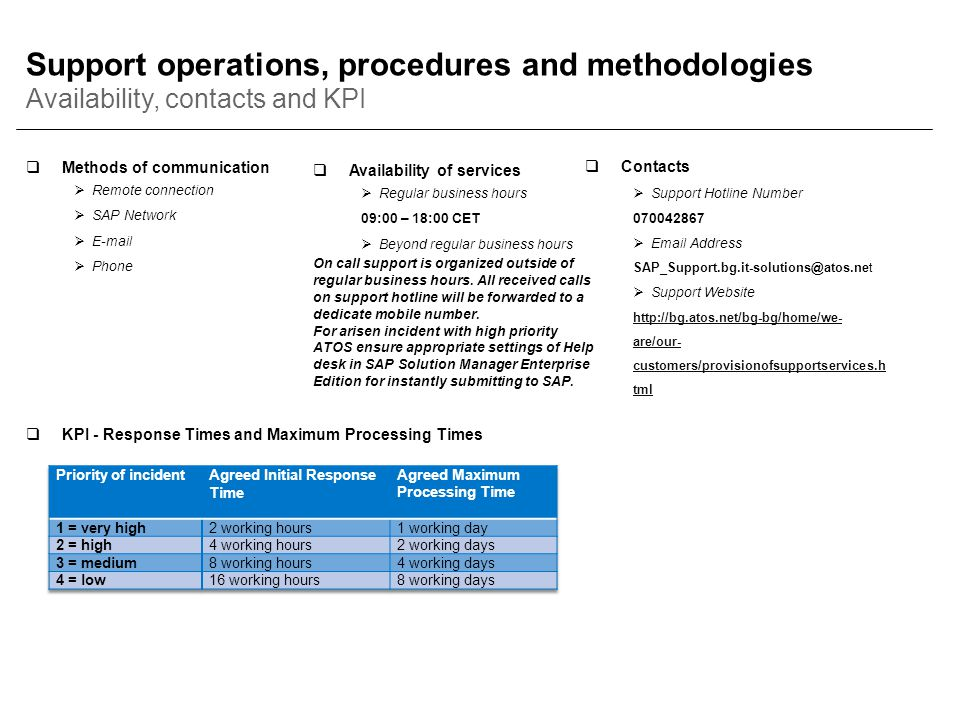 Support operations, procedures and methodologies Availability, contacts and KPI  KPI - Response Times and Maximum Processing Times  Methods of commu