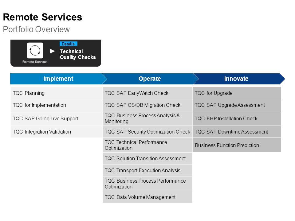 Remote Services Portfolio Overview Details Technical Quality Checks TQC PlanningTQC SAP EarlyWatch CheckTQC for Upgrade TQC for ImplementationTQC SAP