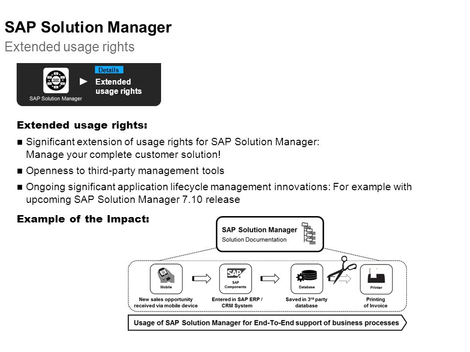 SAP Solution Manager Extended usage rights Details Extended usage rights Extended usage rights: Significant extension of usage rights for SAP Solution