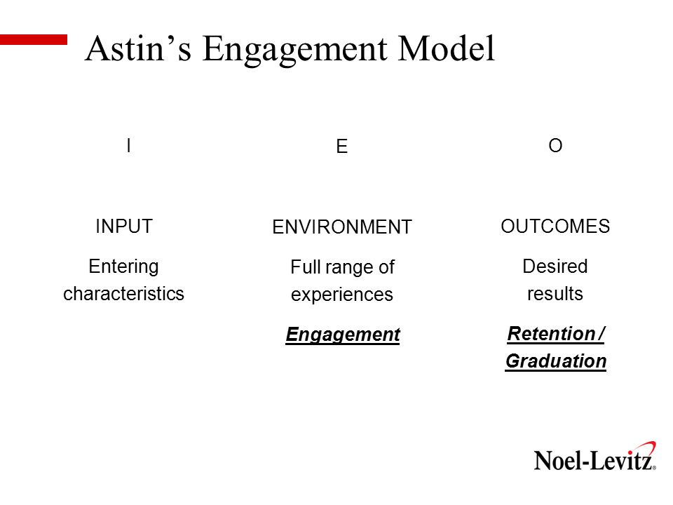 Astin's Engagement Model I INPUT Entering characteristics O OUTCOMES Desired results Retention / Graduation E ENVIRONMENT Full range of experiences Engagement