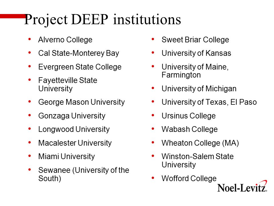 Project DEEP institutions Alverno College Cal State-Monterey Bay Evergreen State College Fayetteville State University George Mason University Gonzaga University Longwood University Macalester University Miami University Sewanee (University of the South) Sweet Briar College University of Kansas University of Maine, Farmington University of Michigan University of Texas, El Paso Ursinus College Wabash College Wheaton College (MA) Winston-Salem State University Wofford College