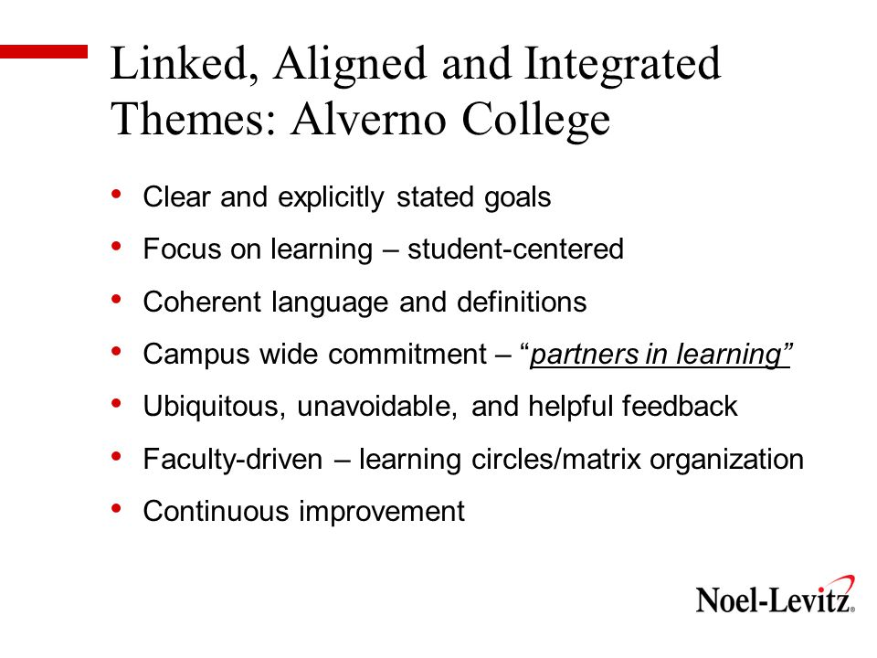 Clear and explicitly stated goals Focus on learning – student-centered Coherent language and definitions Campus wide commitment – partners in learning Ubiquitous, unavoidable, and helpful feedback Faculty-driven – learning circles/matrix organization Continuous improvement Linked, Aligned and Integrated Themes: Alverno College