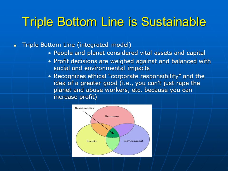 Triple Bottom Line is Sustainable Triple Bottom Line (integrated model) Triple Bottom Line (integrated model) People and planet considered vital assets and capitalPeople and planet considered vital assets and capital Profit decisions are weighed against and balanced with social and environmental impactsProfit decisions are weighed against and balanced with social and environmental impacts Recognizes ethical corporate responsibility and the idea of a greater good (i.e., you can't just rape the planet and abuse workers, etc.
