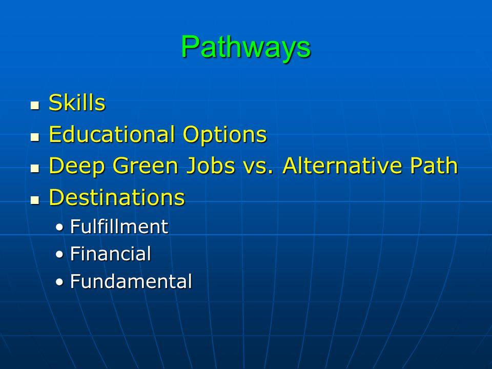 Pathways Skills Skills Educational Options Educational Options Deep Green Jobs vs.