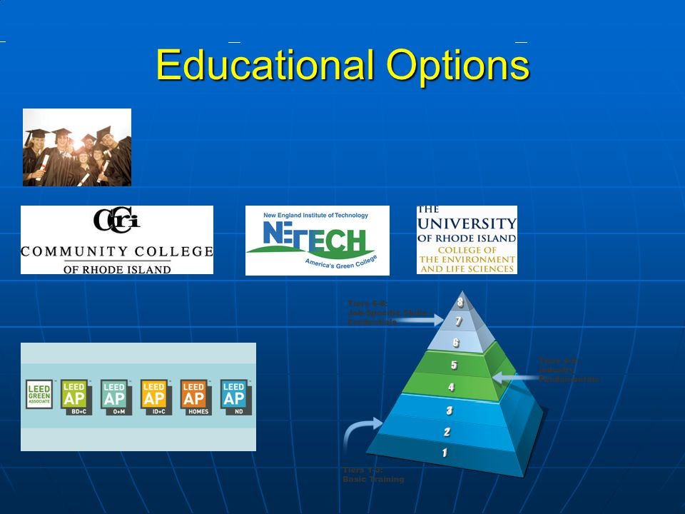 Educational Options Energy Competency Model