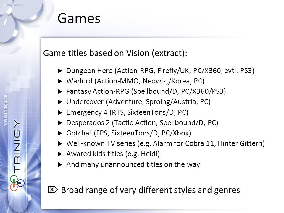 Games Game titles based on Vision (extract):  Dungeon Hero (Action-RPG, Firefly/UK, PC/X360, evtl.