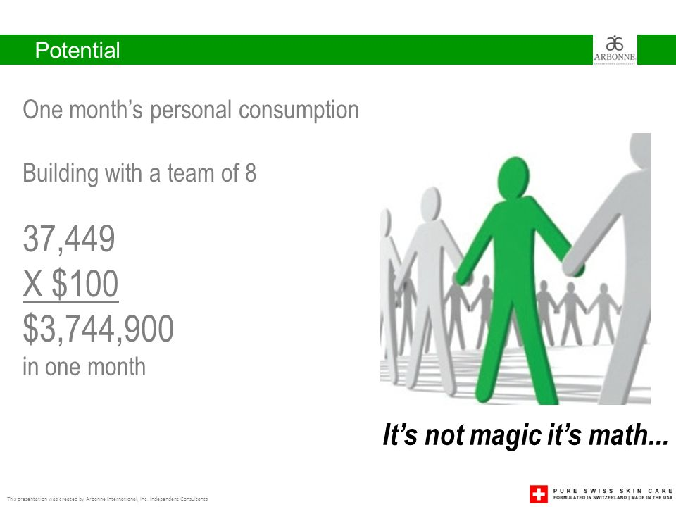 Potential This presentation was created by Arbonne International, Inc.