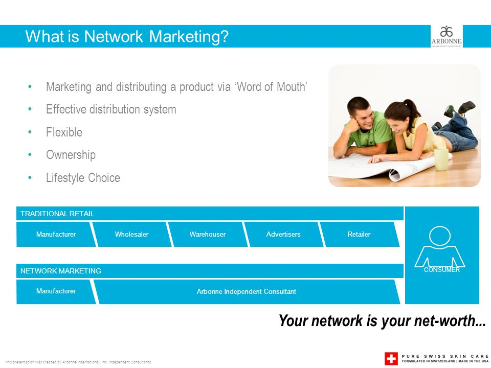 What is Network Marketing.This presentation was created by Arbonne International, Inc.