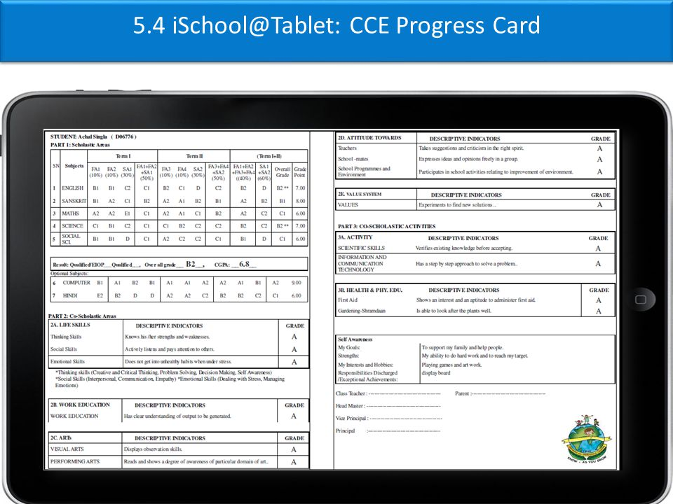 Gold Medal awarded and Incubated at CIIE, IIM-A (2004-09) Present in India, Middle East, East Africa, Malaysia, 5.4 iSchool@Tablet: CCE Progress Card