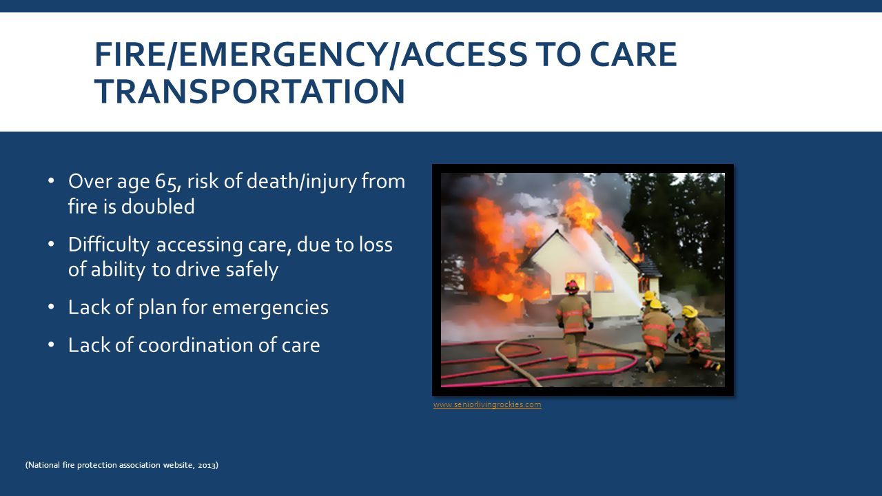 FIRE/EMERGENCY/ACCESS TO CARE TRANSPORTATION Over age 65, risk of death/injury from fire is doubled Difficulty accessing care, due to loss of ability to drive safely Lack of plan for emergencies Lack of coordination of care www.seniorlivingrockies.com (National fire protection association website, 2013)