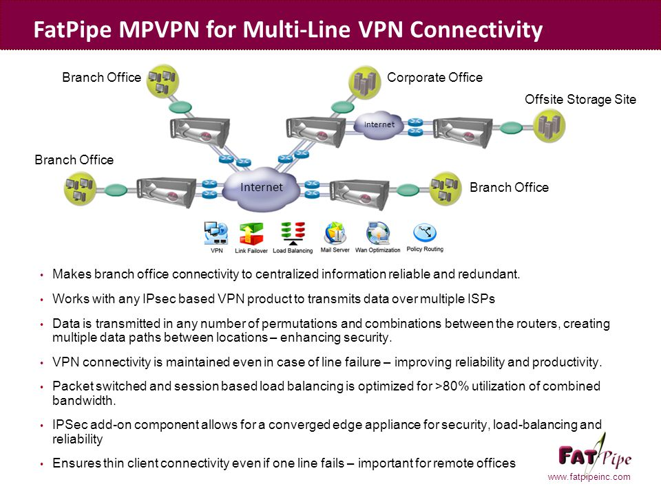 www.fatpipeinc.com Makes branch office connectivity to centralized information reliable and redundant. Works with any IPsec based VPN product to trans
