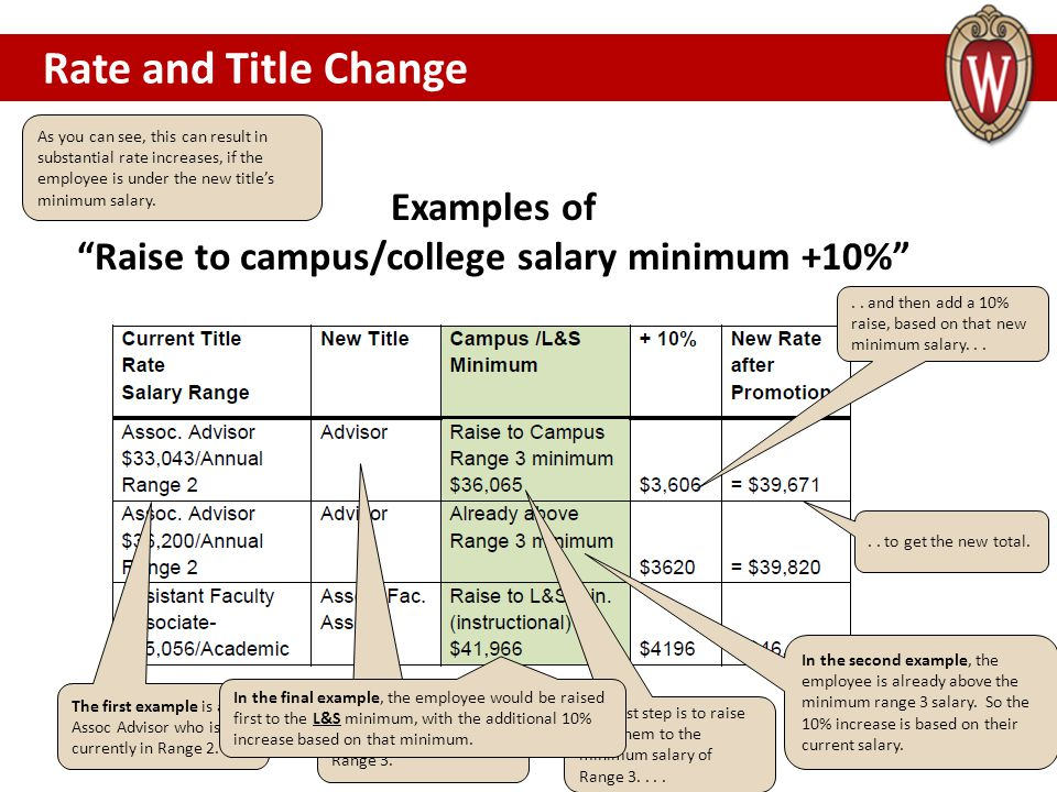 Examples of Raise to campus/college salary minimum +10% Rate and Title Change The first example is an Assoc Advisor who is currently in Range 2.