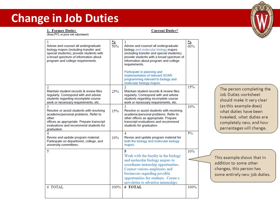 CHANGE IN JOB DUTIES Change in Job Duties This example shows that in addition to some other changes, this person has some entirely new job duties.