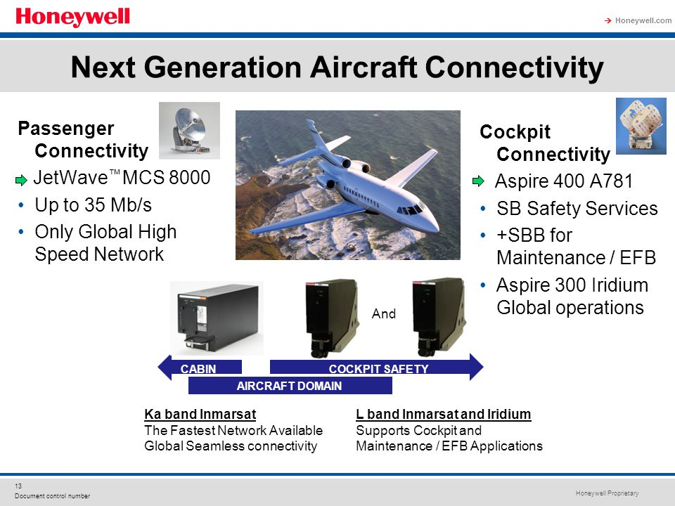 Honeywell Proprietary Honeywell.com  13 Document control number Next Generation Aircraft Connectivity Cockpit Connectivity Aspire 400 A781 SB Safety