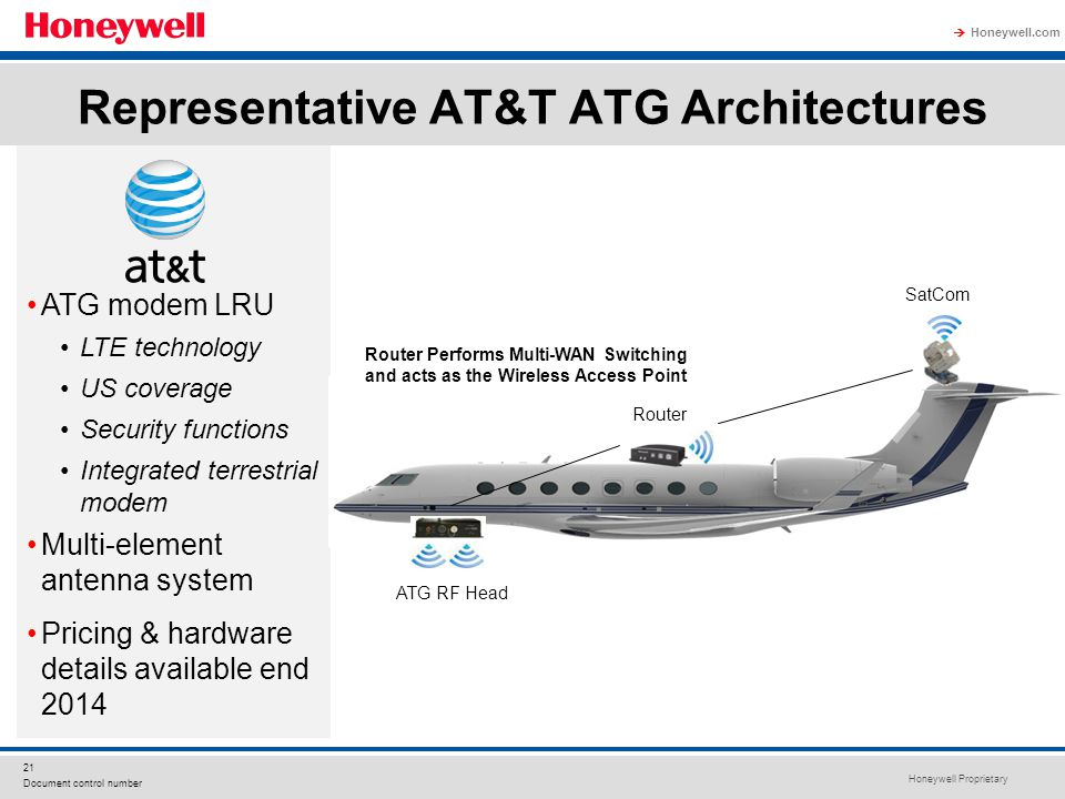 Honeywell Proprietary Honeywell.com  21 Document control number Representative AT&T ATG Architectures ATG modem LRU LTE technology US coverage Securi
