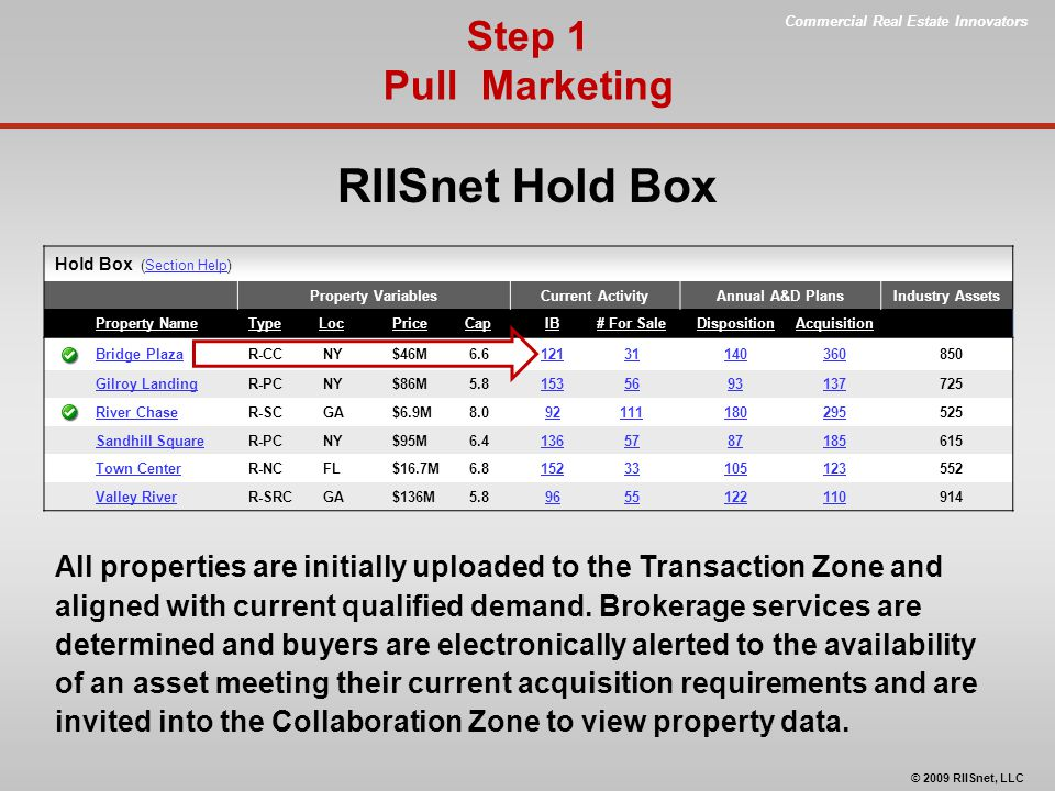 Commercial Real Estate Innovators © 2009 RIISnet, LLC Hold Box (Section Help) Property VariablesCurrent ActivityAnnual A&D PlansIndustry Assets Property NameTypeLocPriceCapIB# For SaleDispositionAcquisition Bridge PlazaR-CCNY$46M6.612131140360850 Gilroy LandingR-PCNY$86M5.81535693137725 River ChaseR-SCGA$6.9M8.092111180295525 Sandhill SquareR-PCNY$95M6.41365787185615 Town CenterR-NCFL$16.7M6.815233105123552 Valley RiverR-SRCGA$136M5.89655122110914 RIISnet Hold Box Step 1 Pull Marketing All properties are initially uploaded to the Transaction Zone and aligned with current qualified demand.