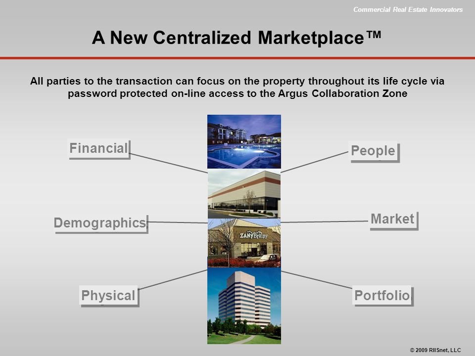 Commercial Real Estate Innovators © 2009 RIISnet, LLC A New Centralized Marketplace™ Market Demographics People Physical Portfolio Financial All parties to the transaction can focus on the property throughout its life cycle via password protected on-line access to the Argus Collaboration Zone