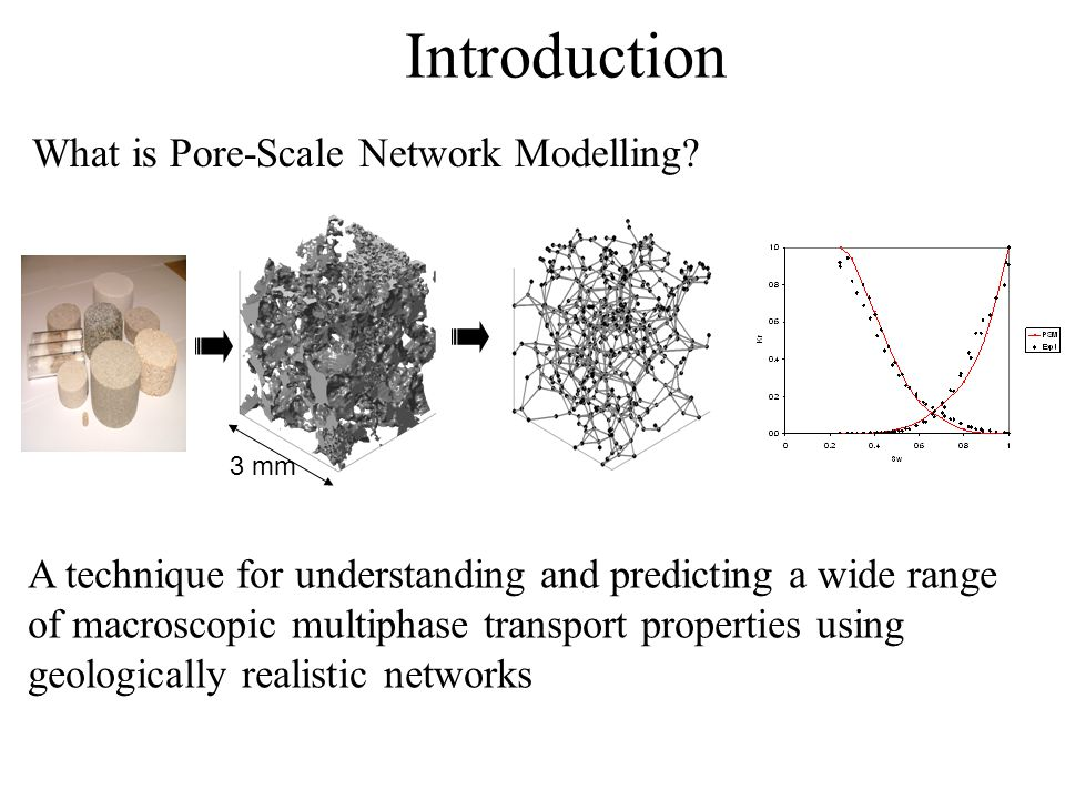Introduction A technique for understanding and predicting a wide range of macroscopic multiphase transport properties using geologically realistic net