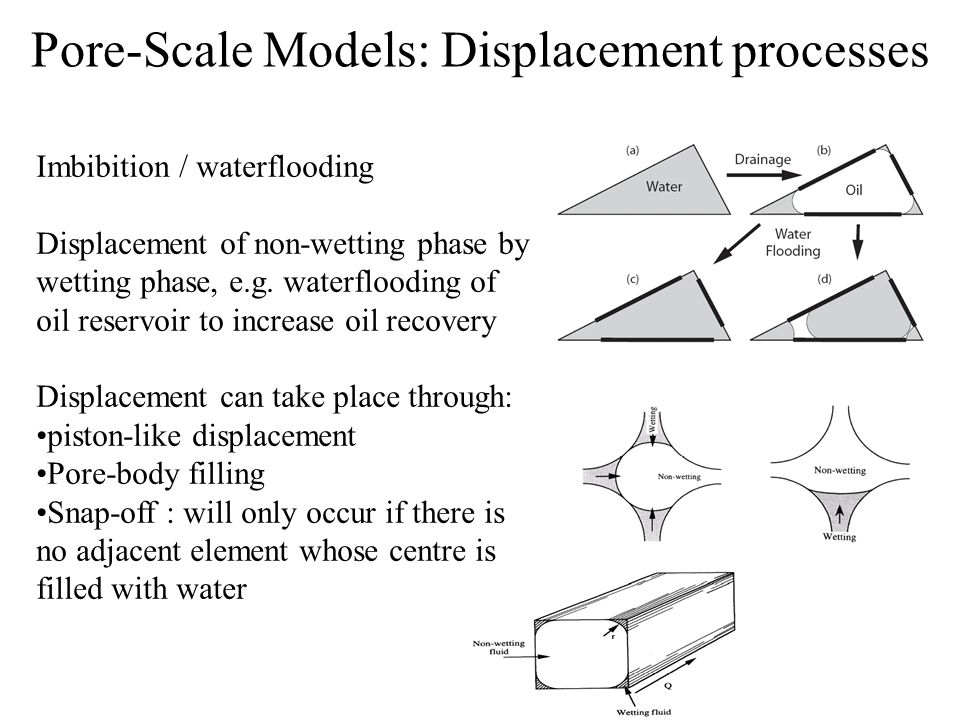 Pore-Scale Models: Displacement processes Imbibition / waterflooding Displacement of non-wetting phase by wetting phase, e.g. waterflooding of oil res