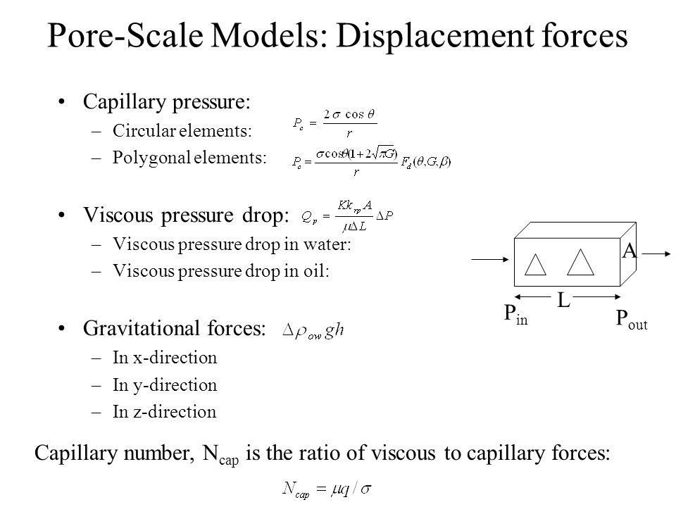 Capillary pressure: –Circular elements: –Polygonal elements: Viscous pressure drop: –Viscous pressure drop in water: –Viscous pressure drop in oil: Gr