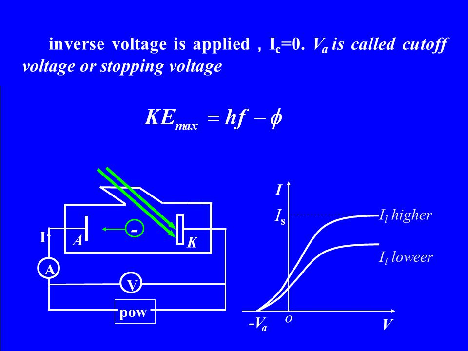 inverse voltage is applied , I c =0.