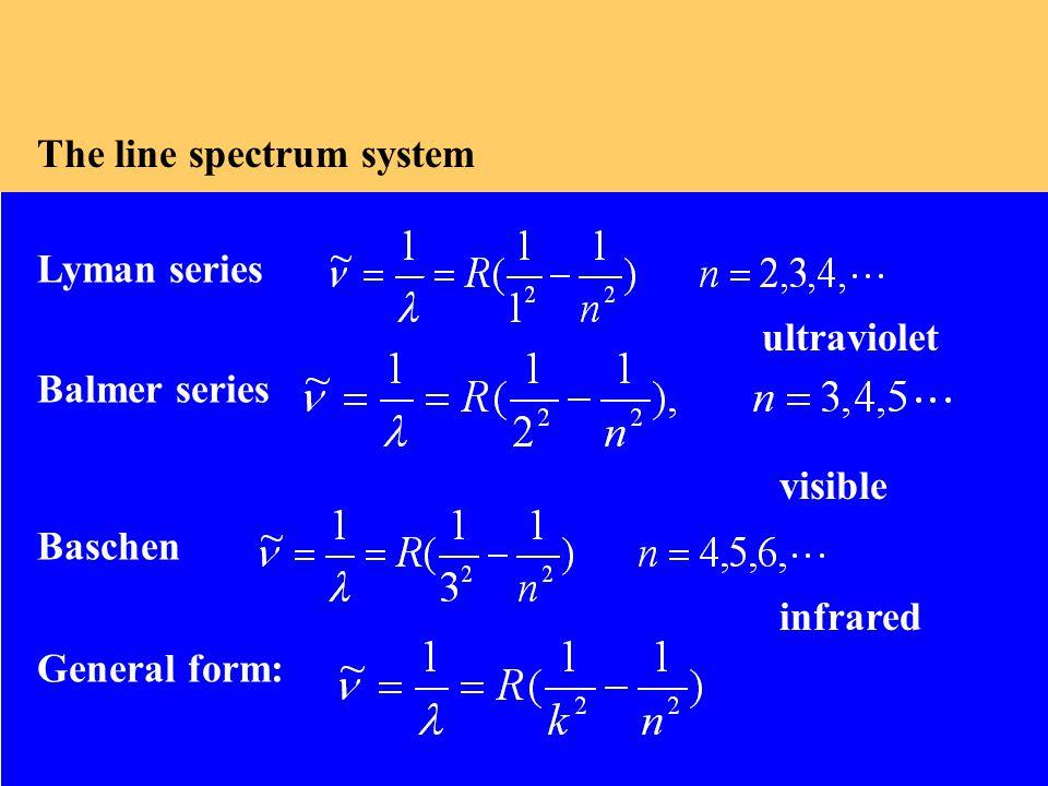 Baschen infrared Lyman series ultraviolet Balmer series visible The line spectrum system General form: