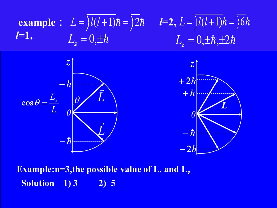 example : l=1, l=2, z L 0 z 0  Example:n=3,the possible value of L. and L z Solution 1) 3 2) 5
