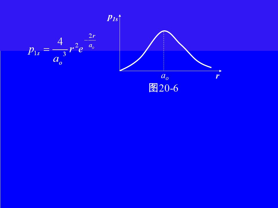 aoao r p 1s 图 20-6