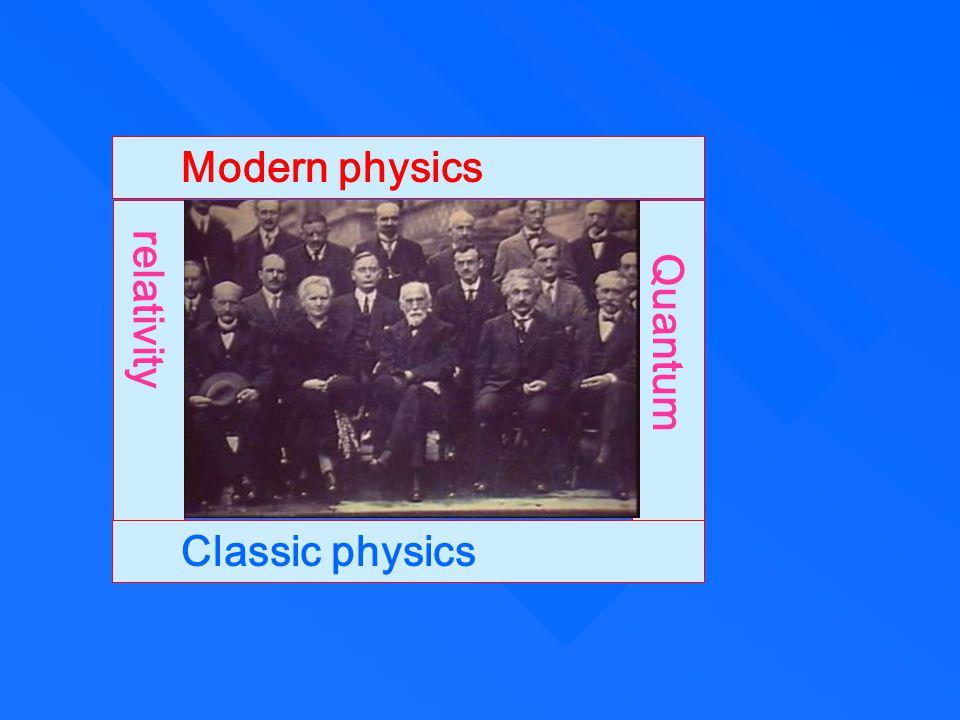 relativity Quantum Classic physics Modern physics