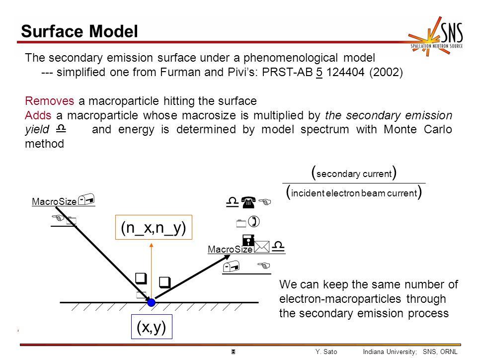 4Y.SatoIndiana University; SNS, ORNL Surface Model, cont.