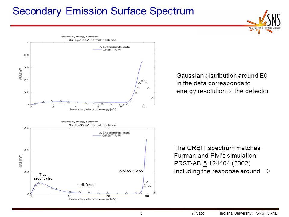 6Y.SatoIndiana University; SNS, ORNL Secondary Emission Surface Spectrum, cont.