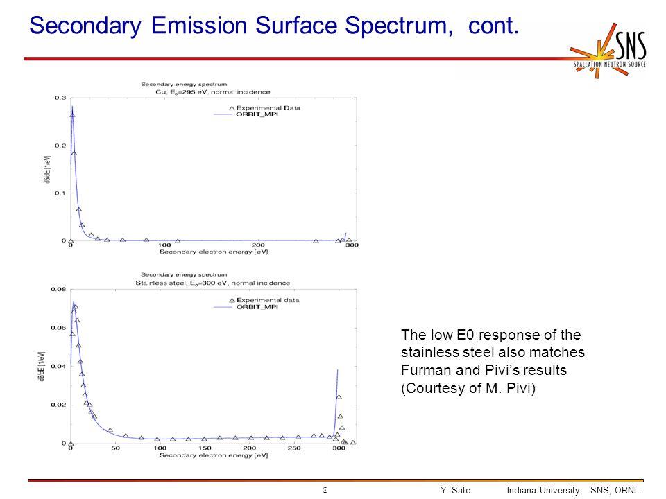 6Y. SatoIndiana University; SNS, ORNL Secondary Emission Surface Spectrum, cont.