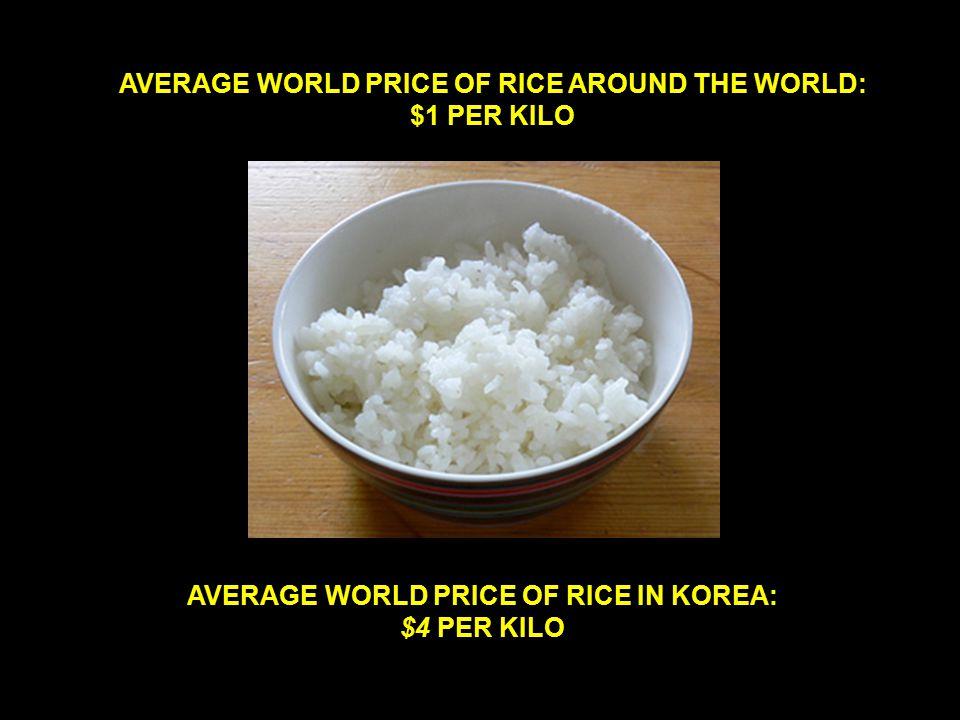 AVERAGE WORLD PRICE OF BEEF AROUND THE WORLD: $4 PER KILO AVERAGE WORLD PRICE OF BEEF IN KOREA: $20 PER KILO