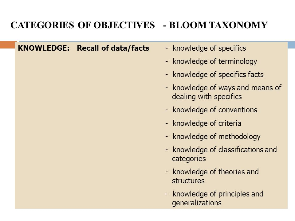 CATEGORIES OF OBJECTIVES - BLOOM TAXONOMY KNOWLEDGE:Recall of data/facts - knowledge of specifics - knowledge of terminology - knowledge of specifics