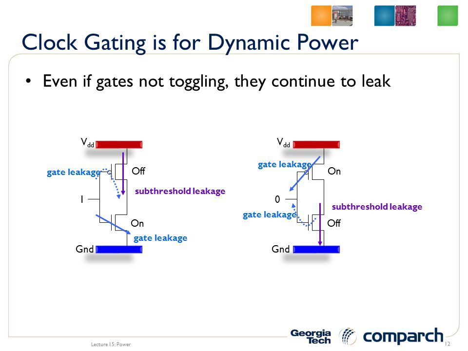 Even if gates not toggling, they continue to leak Lecture 15: Power 12 V dd Gnd 1 On Off subthreshold leakage gate leakage V dd Gnd 0 Off On gate leakage subthreshold leakage