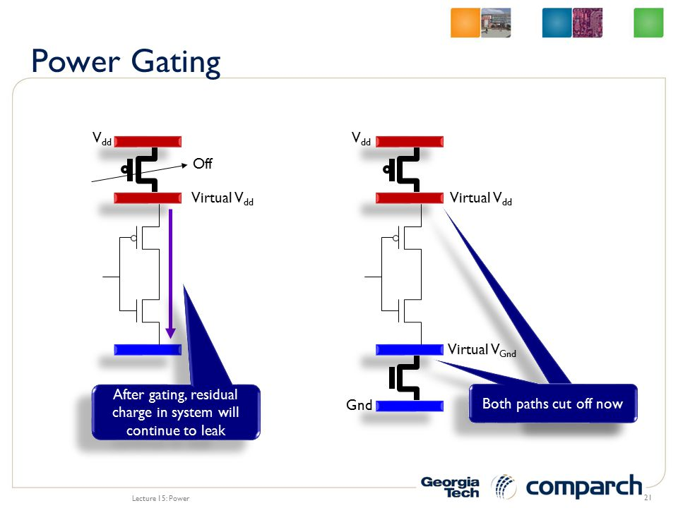 Lecture 15: Power 21 Virtual V dd V dd After gating, residual charge in system will continue to leak Off Gnd Virtual V dd V dd Virtual V Gnd Both paths cut off now