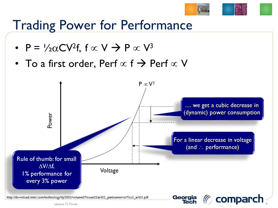 P = ½  CV 2 f, f  V  P  V 3 To a first order, Perf  f  Perf  V Lecture 15: Power 4 Power Voltage P  V 3 For a linear decrease in voltage (and  performance) … we get a cubic decrease in (dynamic) power consumption Rule of thumb: for small  V/  f, 1% performance for every 3% power Rule of thumb: for small  V/  f, 1% performance for every 3% power http://download.intel.com/technology/itj/2003/volume07issue02/art03_pentiumm/vol7iss2_art03.pdf