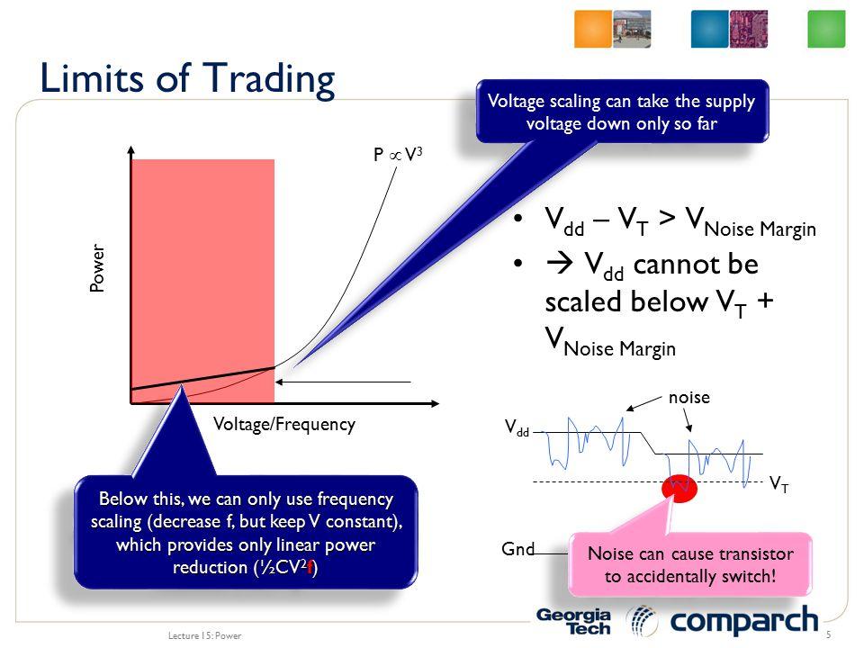 Lecture 15: Power 36 http://www.ece.cmu.edu/~dianam/conferences/isca02.pdf Baseline ProcessorGALS Processor