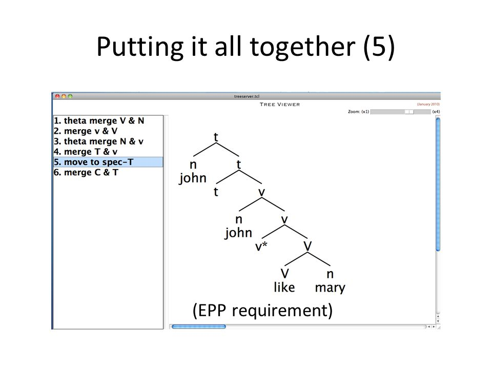 Putting it all together (5) (EPP requirement)