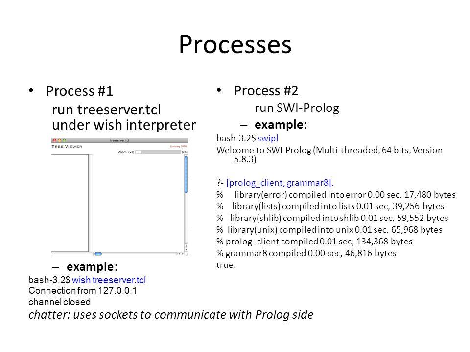 Example 1 John likes Mary Run in SWI Prolog window ?- parse([john,like,mary]).