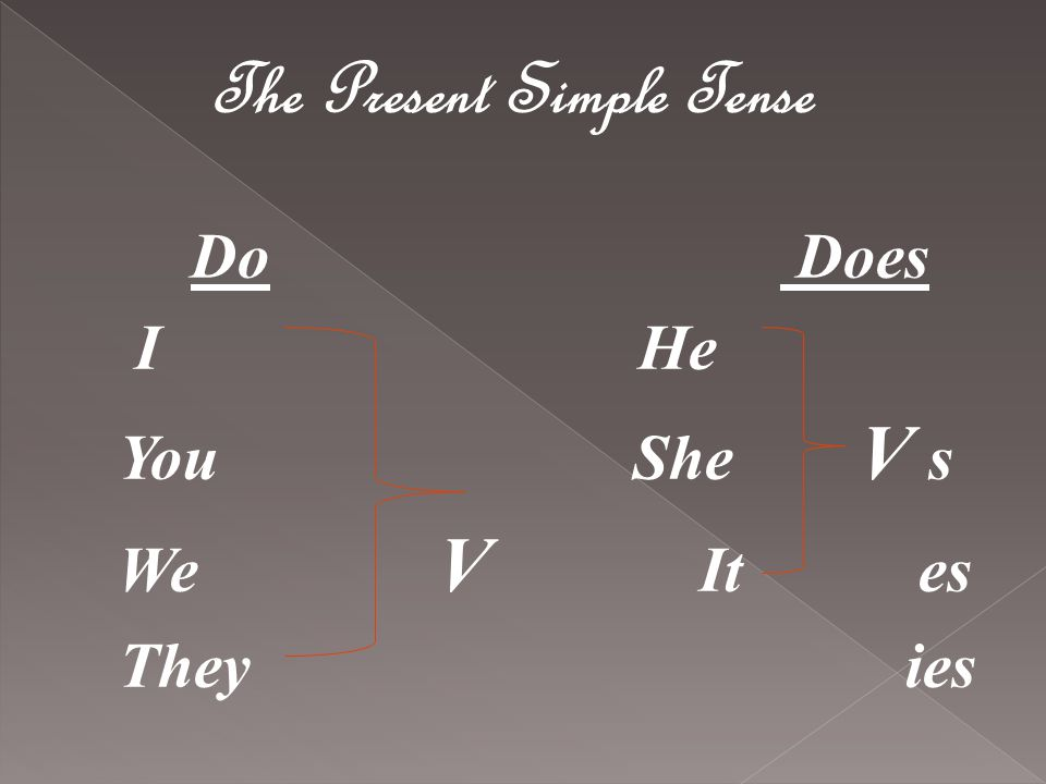 The Present Simple Tense Do Does I He You She V s We V It es They ies