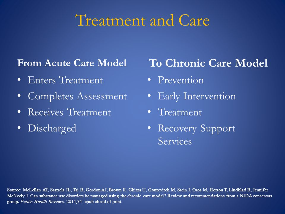 Treatment and Care From Acute Care Model Enters Treatment Completes Assessment Receives Treatment Discharged To Chronic Care Model Prevention Early In