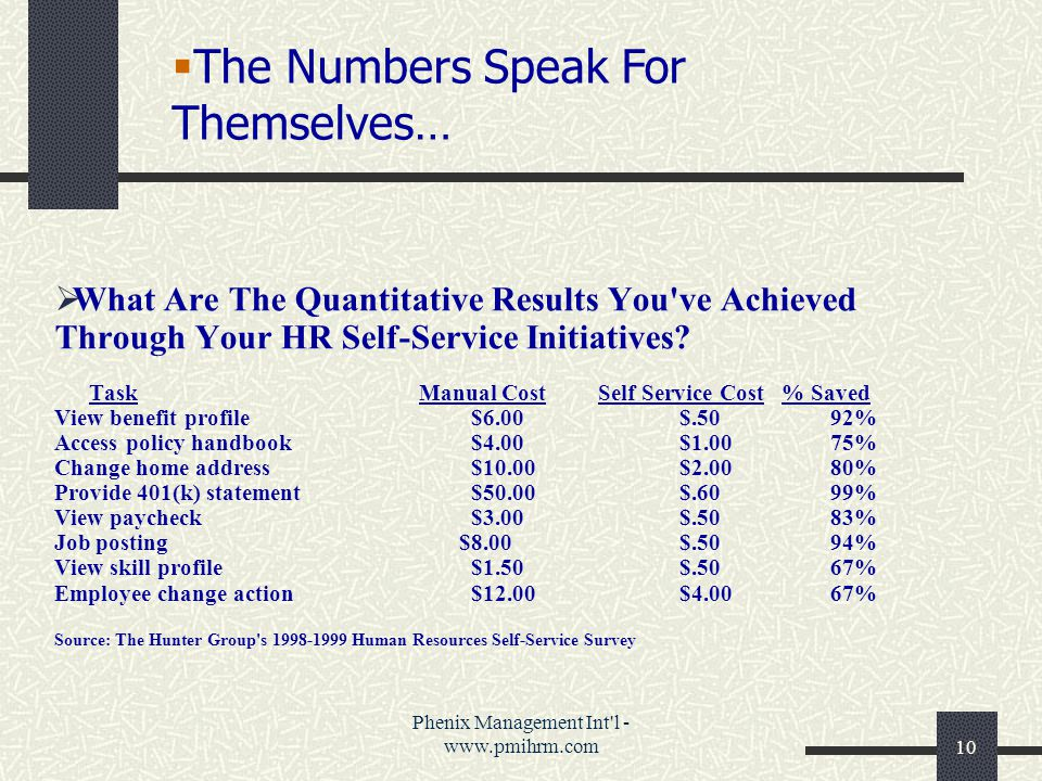 Phenix Management Int l - www.pmihrm.com10  What Are The Quantitative Results You ve Achieved Through Your HR Self-Service Initiatives.