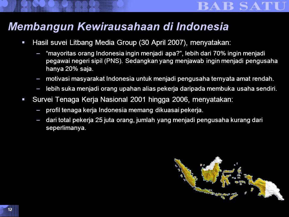 """Konsepsi Dasar Kewirausahaan © 2007 UMB 12 Membangun Kewirausahaan di Indonesia  Hasil suvei Litbang Media Group (30 April 2007), menyatakan: –""""mayor"""