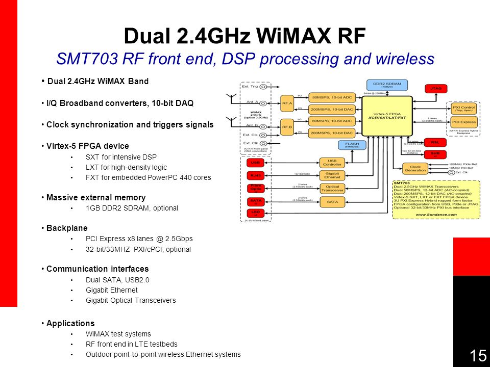 15 Dual 2.4GHz WiMAX RF SMT703 RF front end, DSP processing and wireless Dual 2.4GHz WiMAX Band I/Q Broadband converters, 10-bit DAQ Clock synchronization and triggers signals Virtex-5 FPGA device SXT for intensive DSP LXT for high-density logic FXT for embedded PowerPC 440 cores Massive external memory 1GB DDR2 SDRAM, optional Backplane PCI Express x8 lanes @ 2.5Gbps 32-bit/33MHZ PXI/cPCI, optional Communication interfaces Dual SATA, USB2.0 Gigabit Ethernet Gigabit Optical Transceivers Applications WiMAX test systems RF front end in LTE testbeds Outdoor point-to-point wireless Ethernet systems