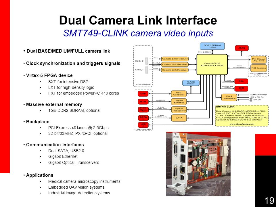 19 Dual Camera Link Interface SMT749-CLINK camera video inputs Dual BASE/MEDIUM/FULL camera link Clock synchronization and triggers signals Virtex-5 FPGA device SXT for intensive DSP LXT for high-density logic FXT for embedded PowerPC 440 cores Massive external memory 1GB DDR2 SDRAM, optional Backplane PCI Express x8 lanes @ 2.5Gbps 32-bit/33MHZ PXI/cPCI, optional Communication interfaces Dual SATA, USB2.0 Gigabit Ethernet Gigabit Optical Transceivers Applications Medical camera microscopy instruments Embedded UAV vision systems Industrial image detection systems