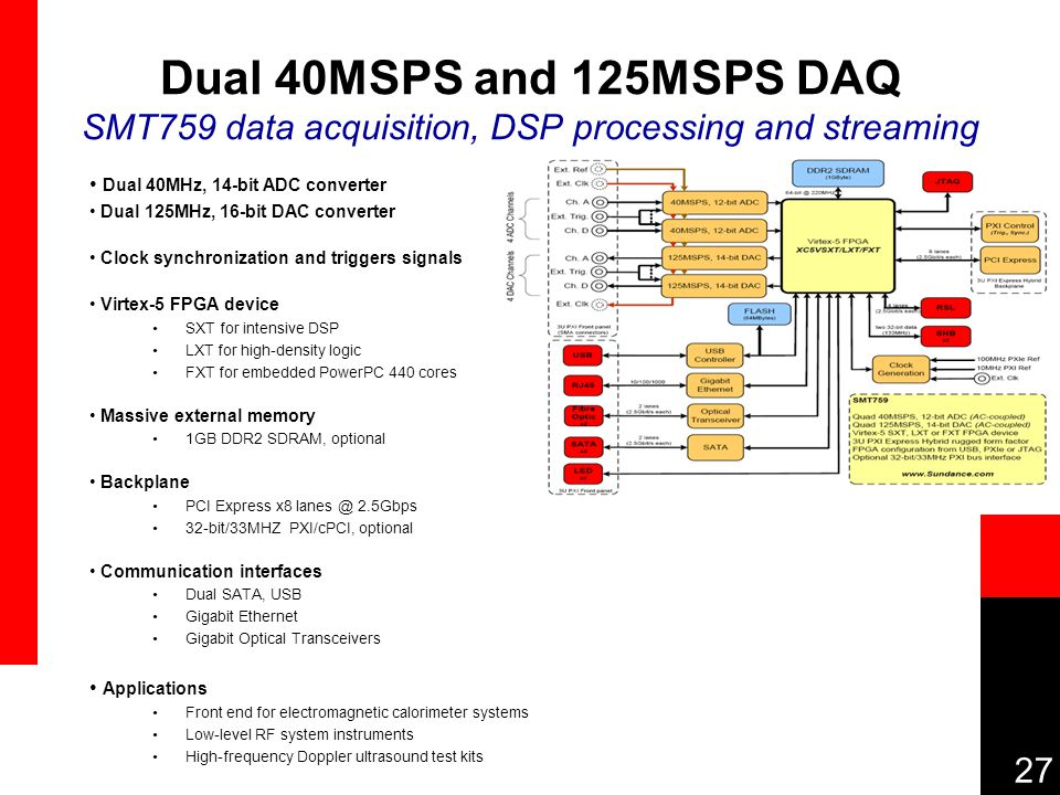 27 Dual 40MSPS and 125MSPS DAQ SMT759 data acquisition, DSP processing and streaming Dual 40MHz, 14-bit ADC converter Dual 125MHz, 16-bit DAC converter Clock synchronization and triggers signals Virtex-5 FPGA device SXT for intensive DSP LXT for high-density logic FXT for embedded PowerPC 440 cores Massive external memory 1GB DDR2 SDRAM, optional Backplane PCI Express x8 lanes @ 2.5Gbps 32-bit/33MHZ PXI/cPCI, optional Communication interfaces Dual SATA, USB Gigabit Ethernet Gigabit Optical Transceivers Applications Front end for electromagnetic calorimeter systems Low-level RF system instruments High-frequency Doppler ultrasound test kits