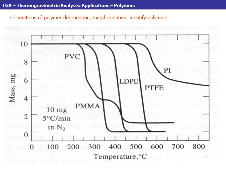 TGA – Thermogravimetric Analysis: Applications – Polymers Conditions of polymer degradation, metal oxidation, identify polymers
